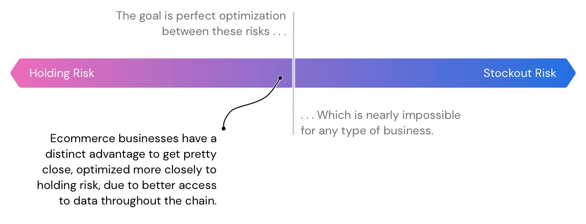 risk-spectrum